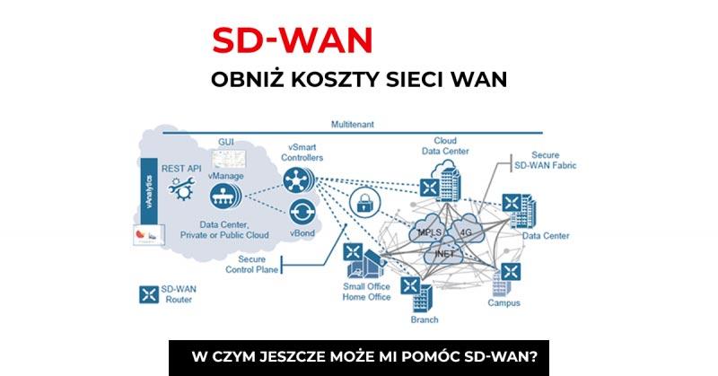 W czym może pomóc SD-WAN?