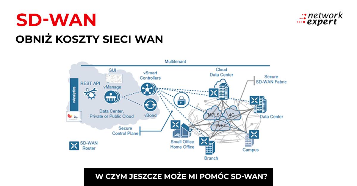SD-WAN - poznaj korzyści i zastosowania